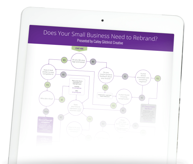 Does Your Small Business Need to Rebrand? Get the flowchart to find out!